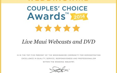 Couples' Choice Award – 3rd Year in a Row